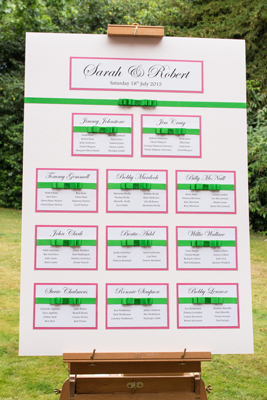 Wedding table plan in english country garden theme in pink and green