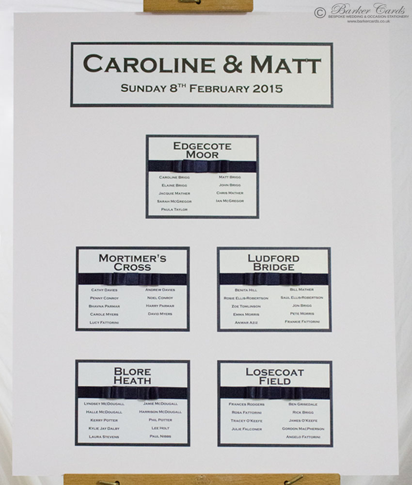 Football Pitch Themed Wedding Table Plan Grass Green and Dark ...