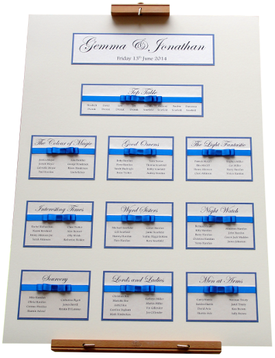 Graceful style Wedding Table Plan with Terry Pratchet themed tables, Essex